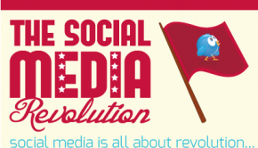 the-social-media-revolution-infographic1