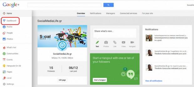 Google Plus Dashboard