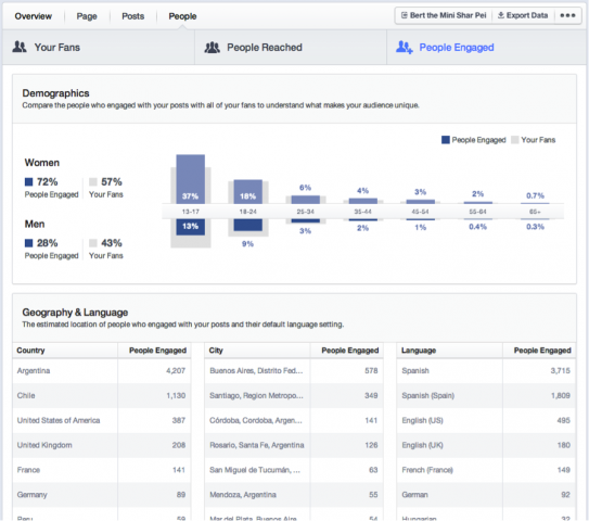 facebook new insights