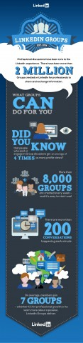 LinkedIn groups new appearance infographic