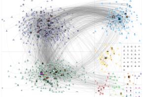Social Media Graph