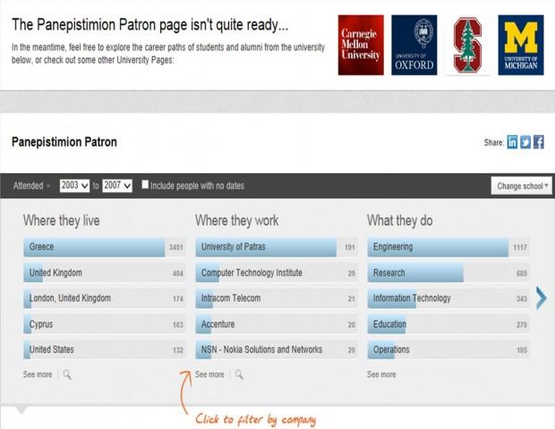 panpepistimio patron has no linkedin university page