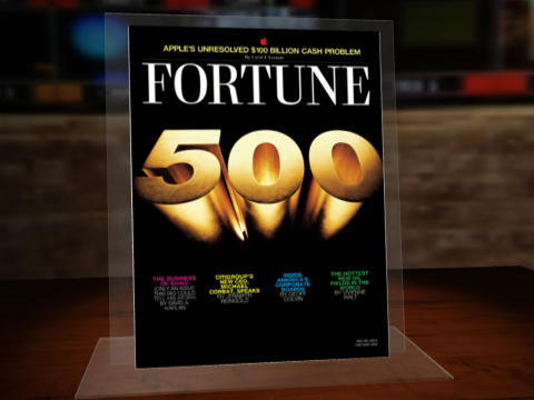 social media presence fortune 500