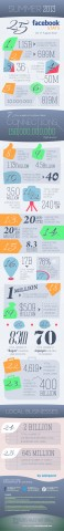 Facebook Infographic 25 Stats