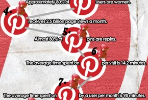 10 reasons why you should do social media marketing on pinterest