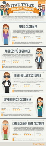 Five types of social media complainers and how to deal with them infographic