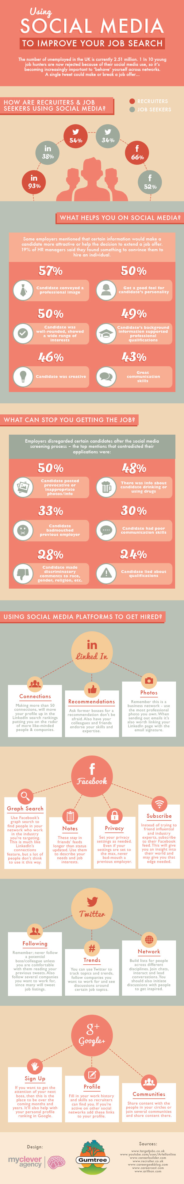 Using Social Media to improve your job search