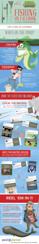 facebook is like fishing infographic