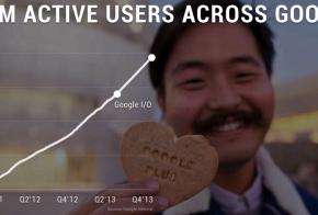 google plus active users across google