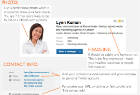 how to build your linkedin profile like a pro feat