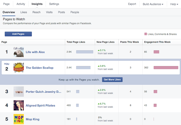 new facebook pages to watch