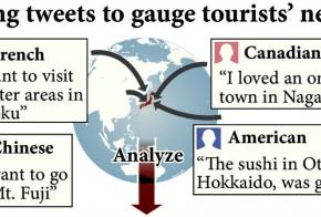 japan studies twitter ahead of 2020 olympics feat
