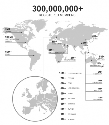 linkedin tops 300 million members
