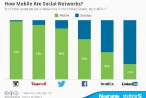 social networks mobile
