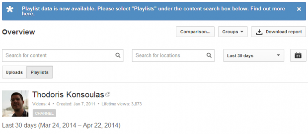 youtube analytics for playlists