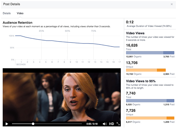 facebook video analytics for pages and marketers