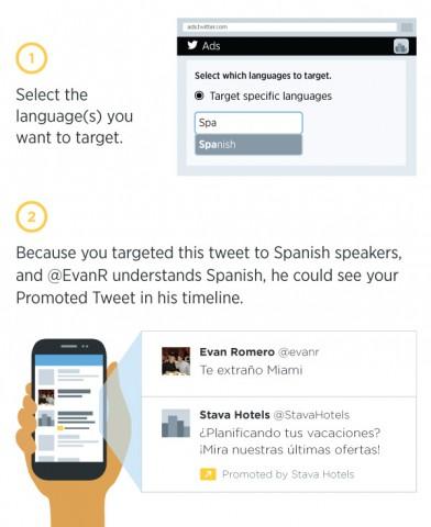 twitter language targeting