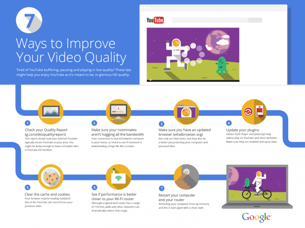 youtube 7 ways to improve video quality