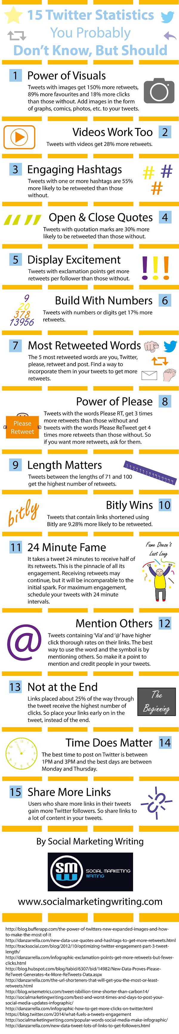 15 Twitter Statistics You Probably Don't Know But Should Infographic