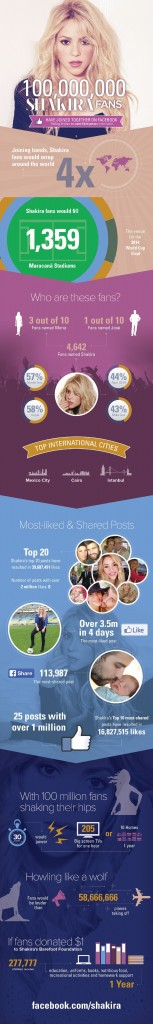 shakira facebook infographic