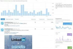 twitter new analytics 2014