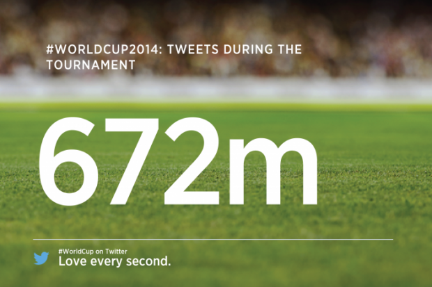 twitter world cup 2014 tweets