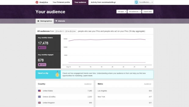 new analytics your audience