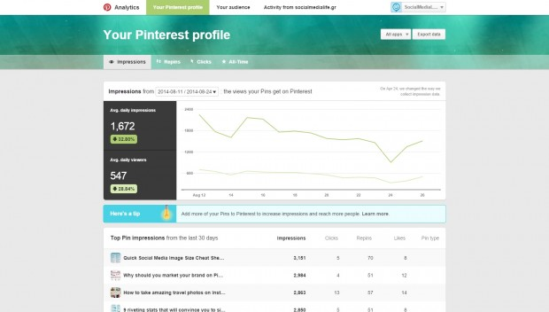 new analytics your pinterest profile