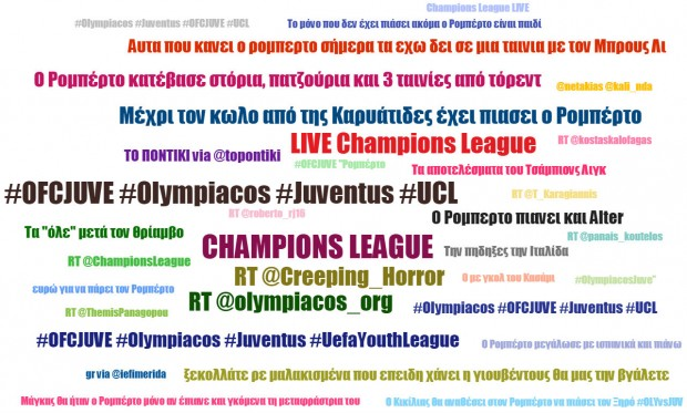 Olympiacos Juventus most used twitter words