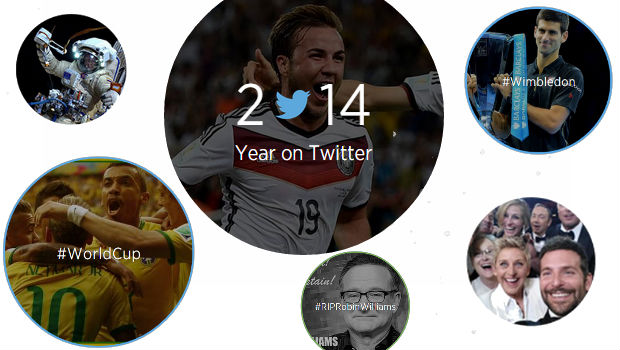 twitter 2014 year in review