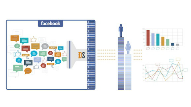 Facebook Topic Data for marketers