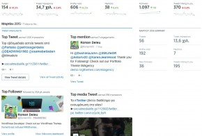 New Twitter Analytics Homepage