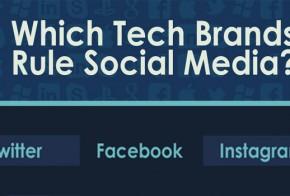 tech brands social media