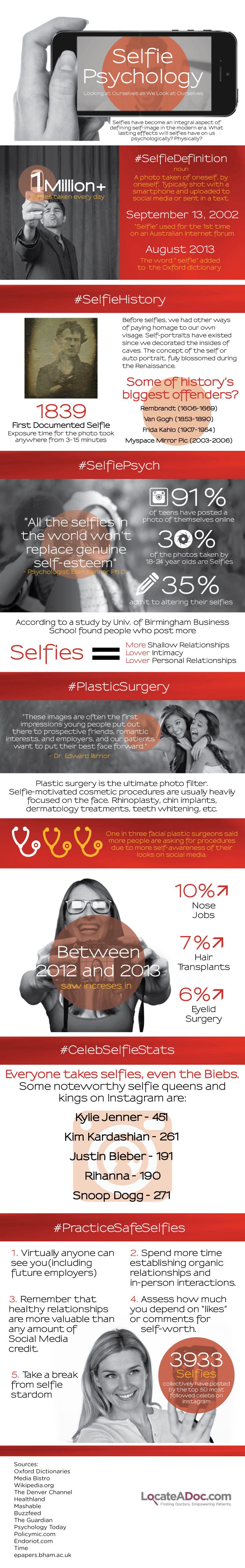 selfie infographic