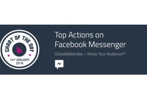 fb messenger infographic