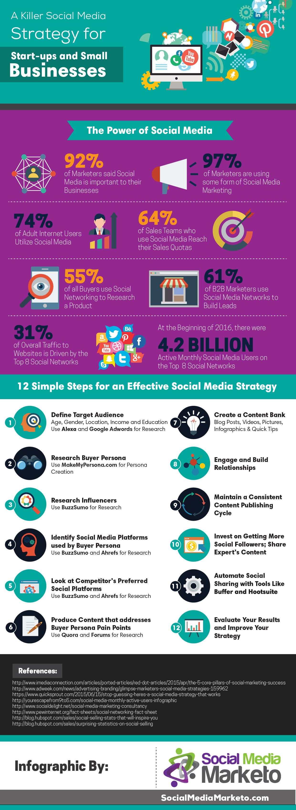 a-killer-social-media-marketing-strategy-for-startups-and-small-businesses-infographic