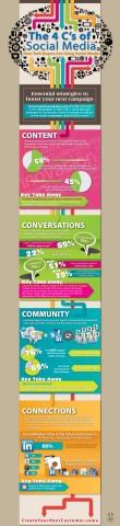 4cs-social-media