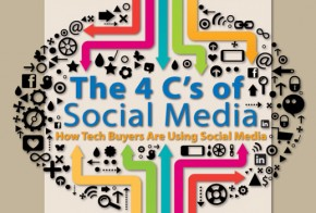 4cs-social-media-splash