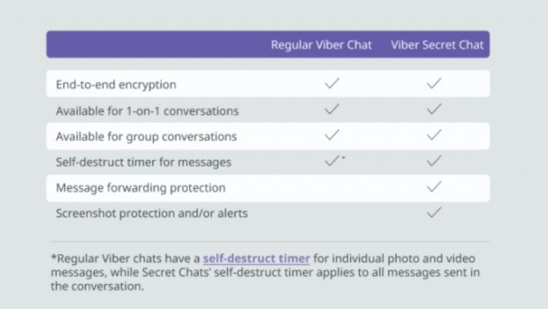 Viber-secret-chat-2